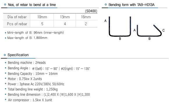 TAB-HD13A Specs