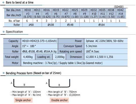 TAB-HD42D Specs